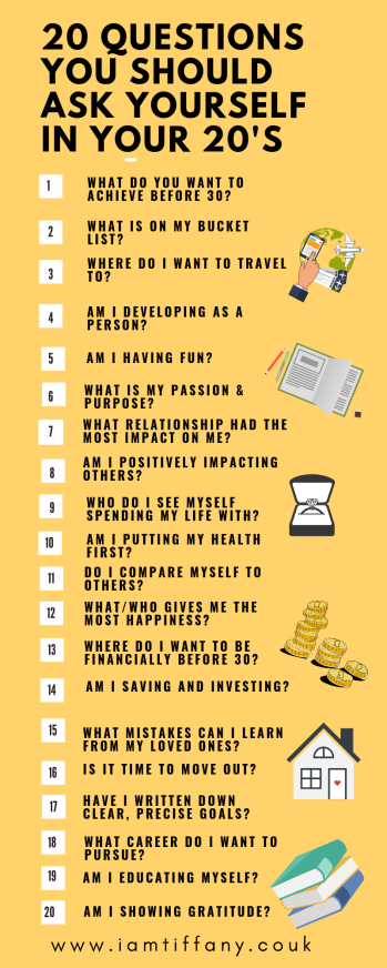 20 questions you should ask yourself in your 20's